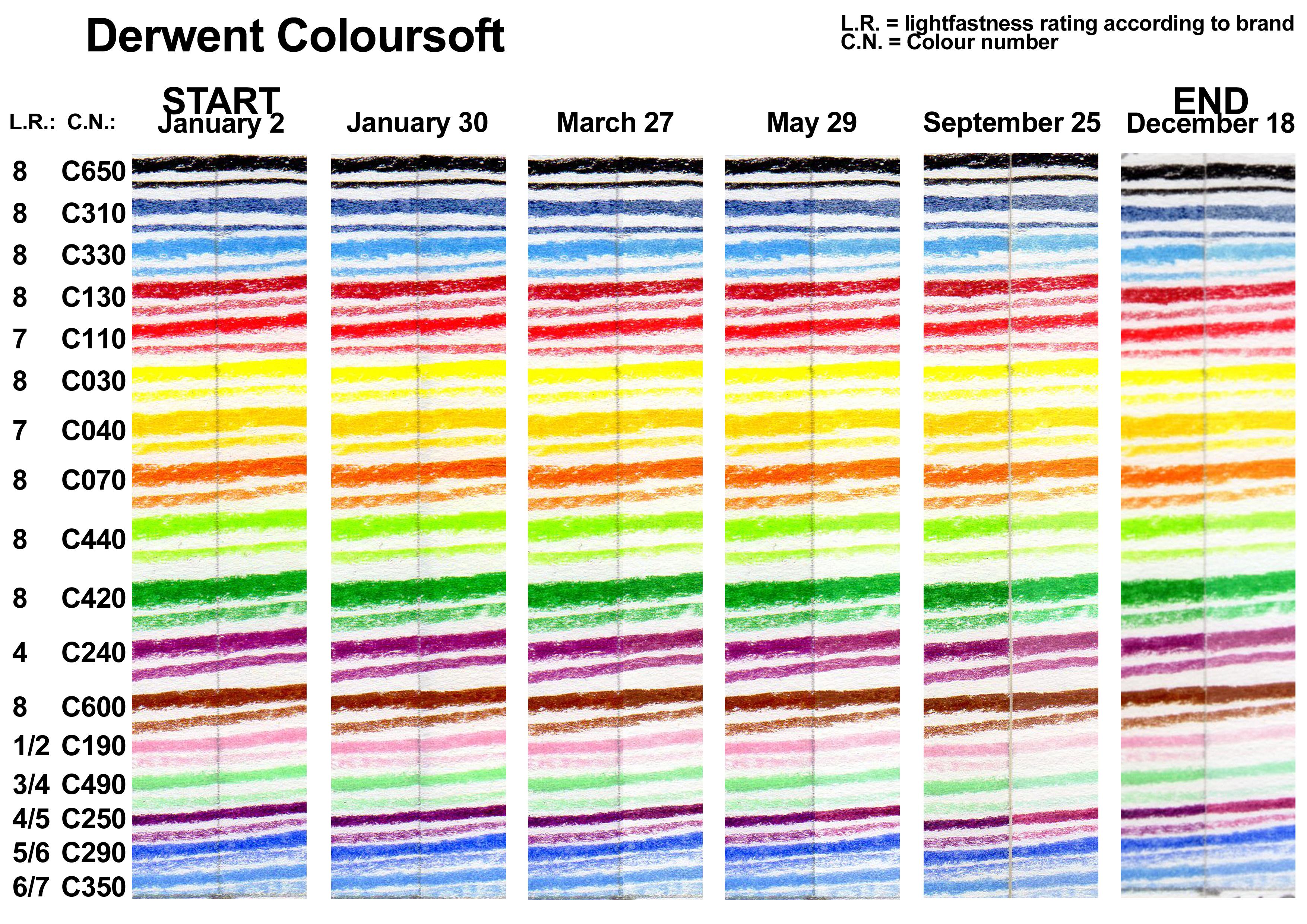 overzicht_Derwent-Coloursoft