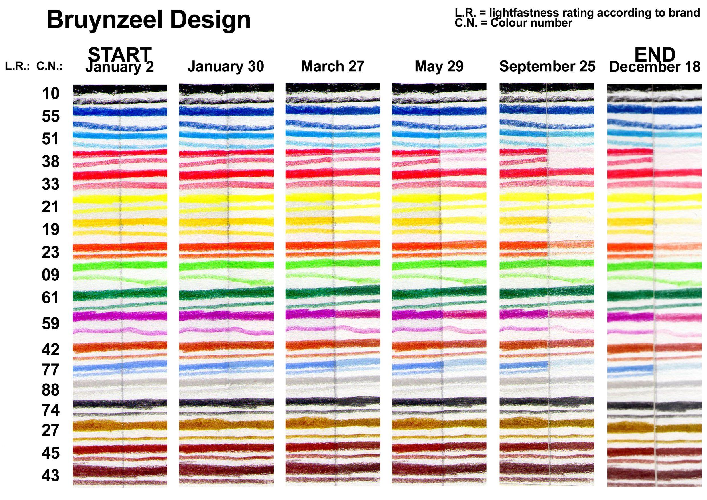 overzicht_Bruynzeel-Design