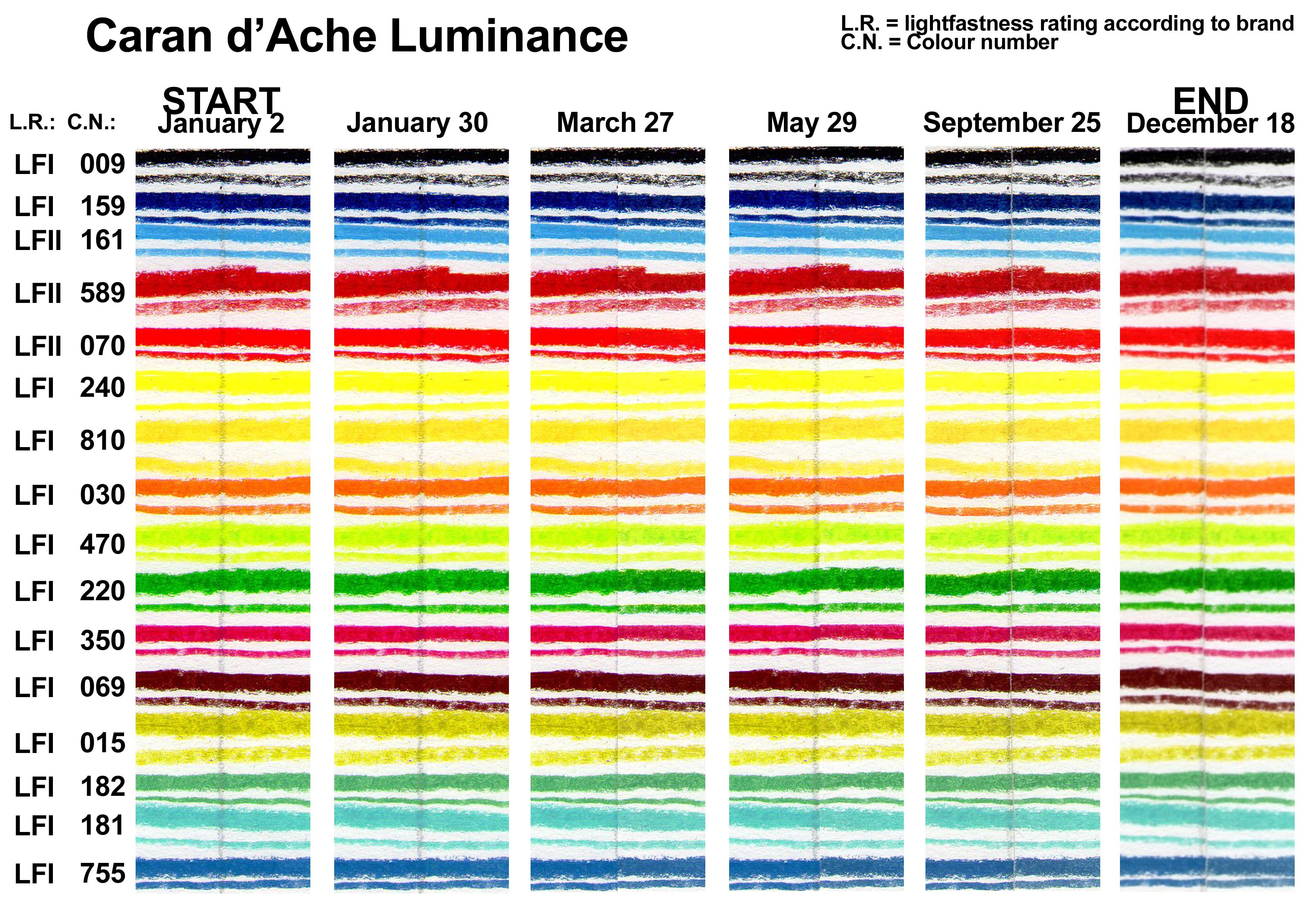 overzicht_CarandAche-Luminance